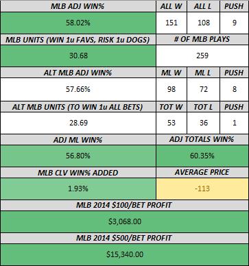 mlb-14-11-22-16