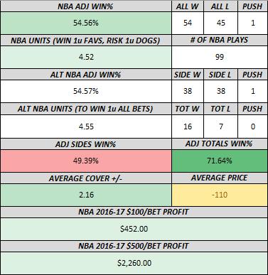 NBA 3-13-178