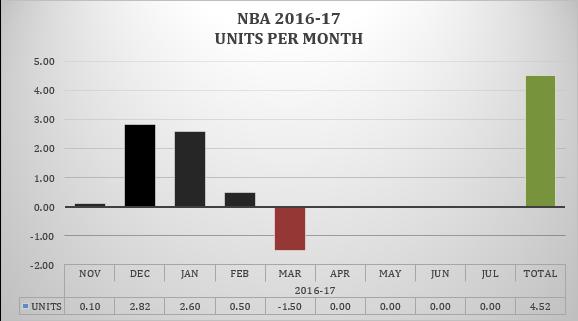 NBA MBM 3-13-17